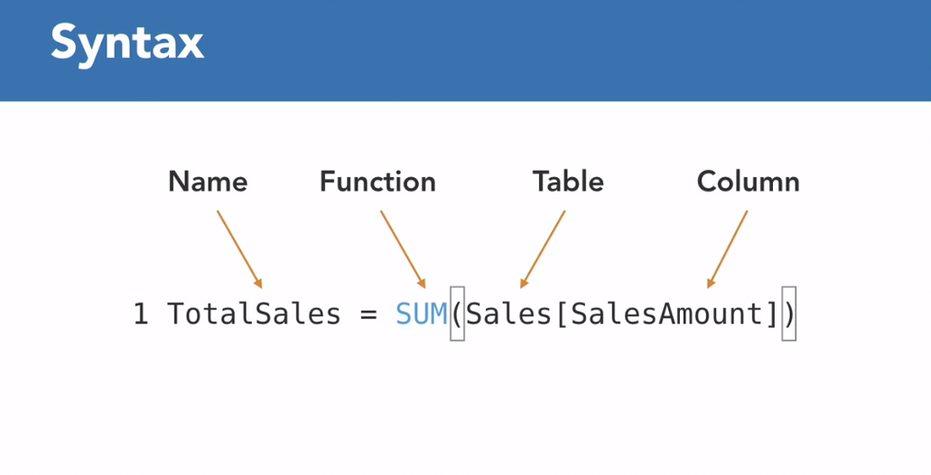 Power BI DAX Syntax Step 1